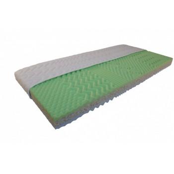 RIVA Sedmizónová matrace