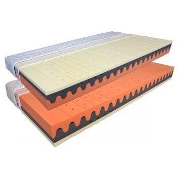 ASPE - Velmi pohodlná a prodyšná matrace
