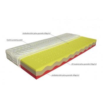 Luxusní sedmizónová matrace CAMA