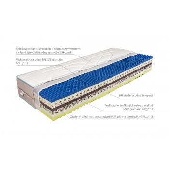 TORE - Vysoká a velice pohodlná matrace